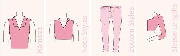 Show sleeves, kurta, bottom & neck style
